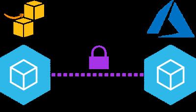 IPsec Tutorial with VNS3 – Part 2
