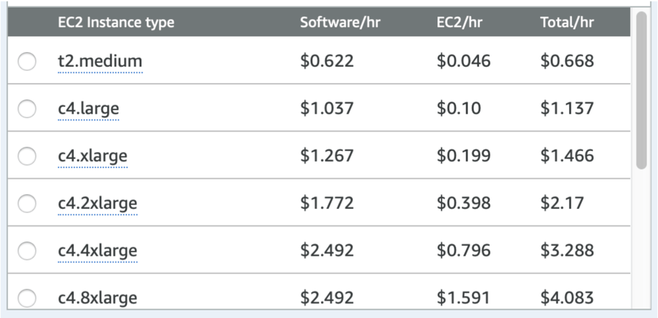 Cloud Vendor Pricing