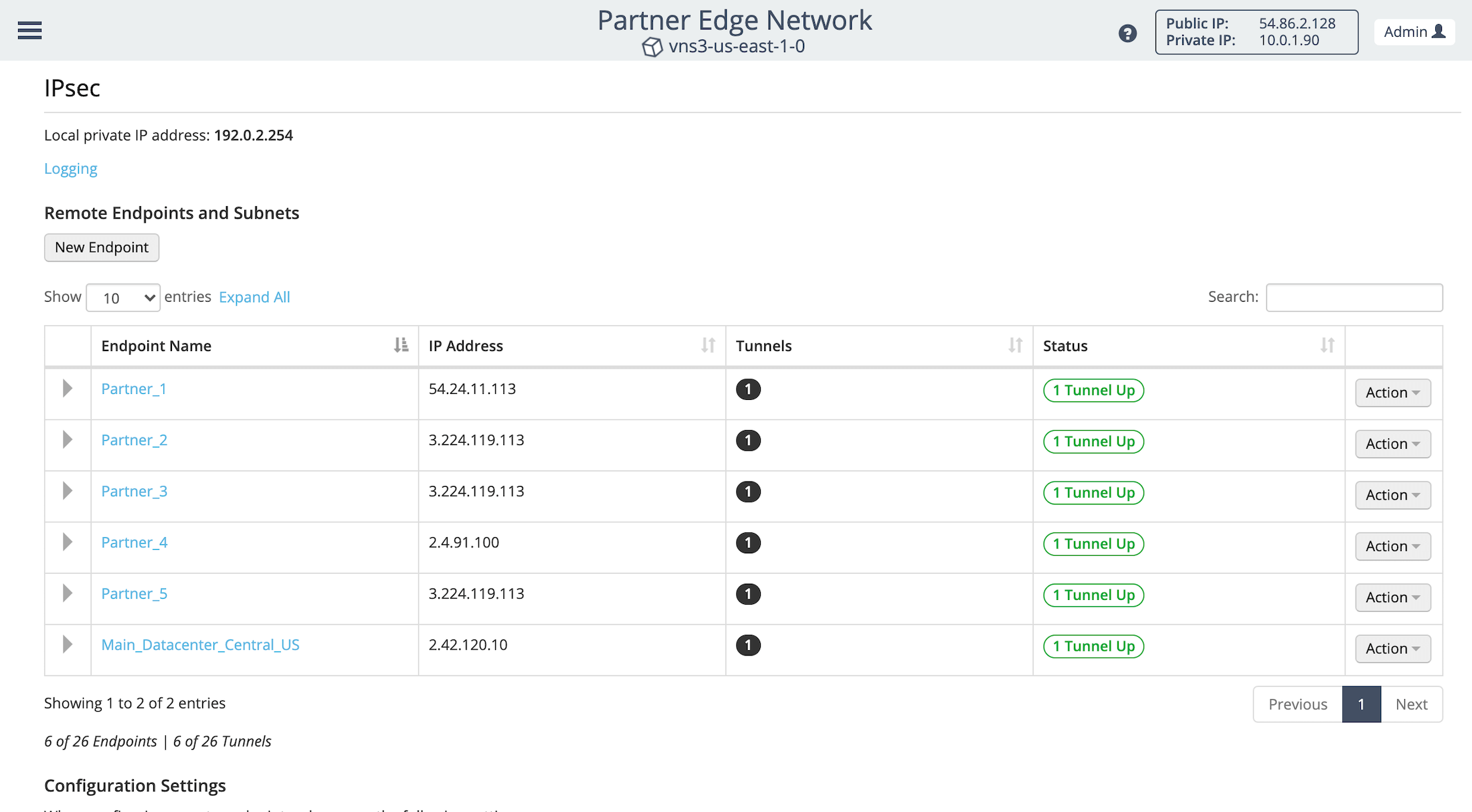 VNS3 Partner Edge